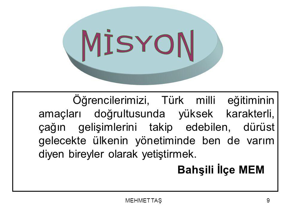 MEHMET TAŞ9 Öğrencilerimizi, Türk milli eğitiminin amaçları doğrultusunda yüksek karakterli, çağın gelişimlerini takip edebilen, dürüst gelecekte ülkenin yönetiminde ben de varım diyen bireyler olarak yetiştirmek.