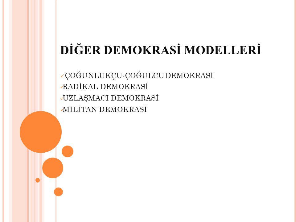 DİĞER DEMOKRASİ MODELLERİ ÇOĞUNLUKÇU-ÇOĞULCU DEMOKRASİ RADİKAL DEMOKRASİ UZLAŞMACI DEMOKRASİ MİLİTAN DEMOKRASİ
