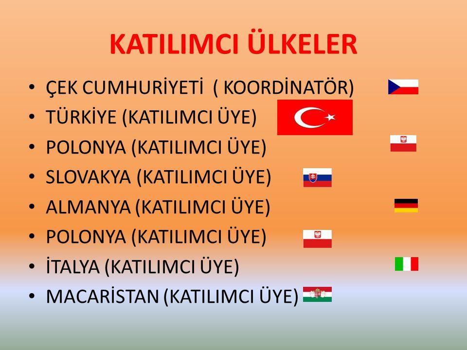 KATILIMCI ÜLKELER ÇEK CUMHURİYETİ ( KOORDİNATÖR) TÜRKİYE (KATILIMCI ÜYE) POLONYA (KATILIMCI ÜYE) SLOVAKYA (KATILIMCI ÜYE) ALMANYA (KATILIMCI ÜYE) POLONYA (KATILIMCI ÜYE) İTALYA (KATILIMCI ÜYE) MACARİSTAN (KATILIMCI ÜYE)