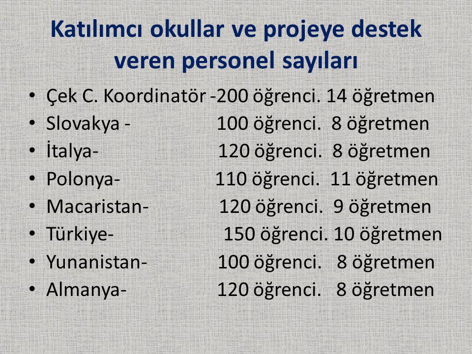 Katılımcı okullar ve projeye destek veren personel sayıları Çek C.