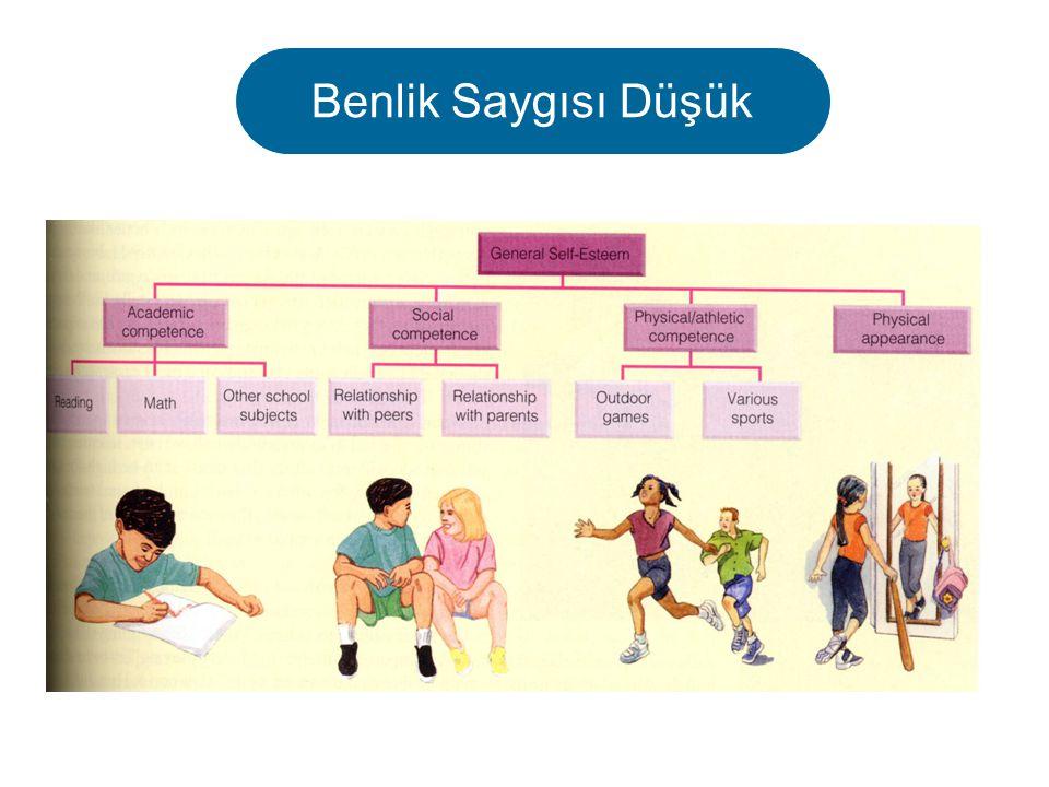 Sosyal Beceri Eğitimi BİLİŞSEL PLANLAMA FORMÜLÜ DUR....