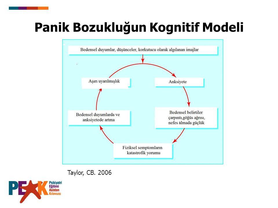 Panik Bozukluğun Kognitif Modeli Taylor, CB. 2006