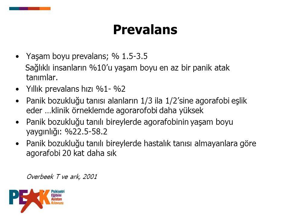 Prevalans Yaşam boyu prevalans; % 1.5-3.5 Sağlıklı insanların %10'u yaşam boyu en az bir panik atak tanımlar. Yıllık prevalans hızı %1- %2 Panik bozuk