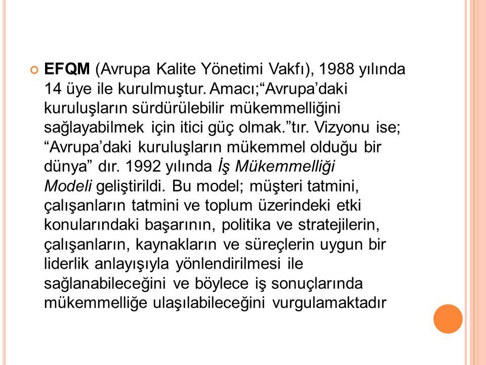 """EFQM (Avrupa Kalite Yönetimi Vakfı), 1988 yılında 14 üye ile kurulmuştur. Amacı;""""Avrupa'daki kuruluşların sürdürülebilir mükemmelliğini sağlayabilmek"""
