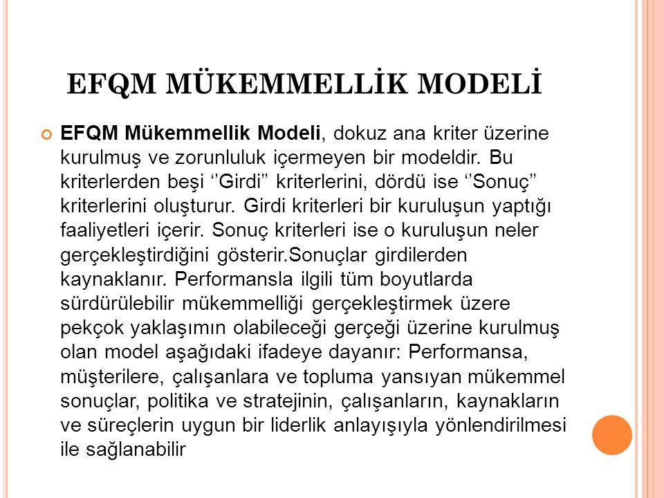 EFQM MÜKEMMELLİK MODELİ EFQM Mükemmellik Modeli, dokuz ana kriter üzerine kurulmuş ve zorunluluk içermeyen bir modeldir. Bu kriterlerden beşi ''Girdi'