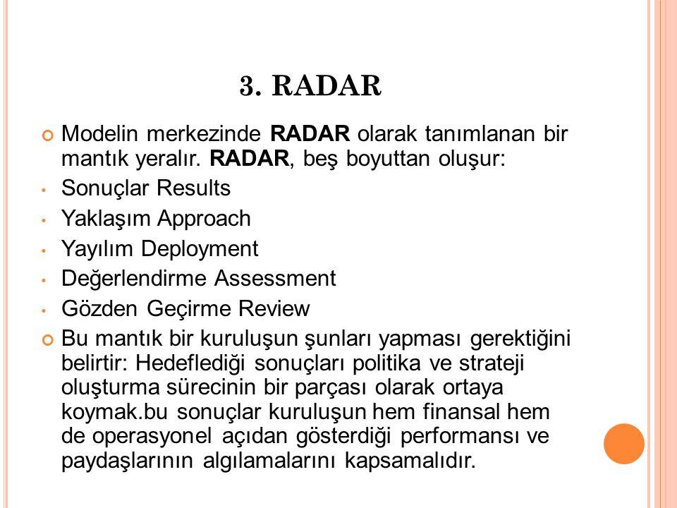 3. RADAR Modelin merkezinde RADAR olarak tanımlanan bir mantık yeralır. RADAR, beş boyuttan oluşur: Sonuçlar Results Yaklaşım Approach Yayılım Deploym