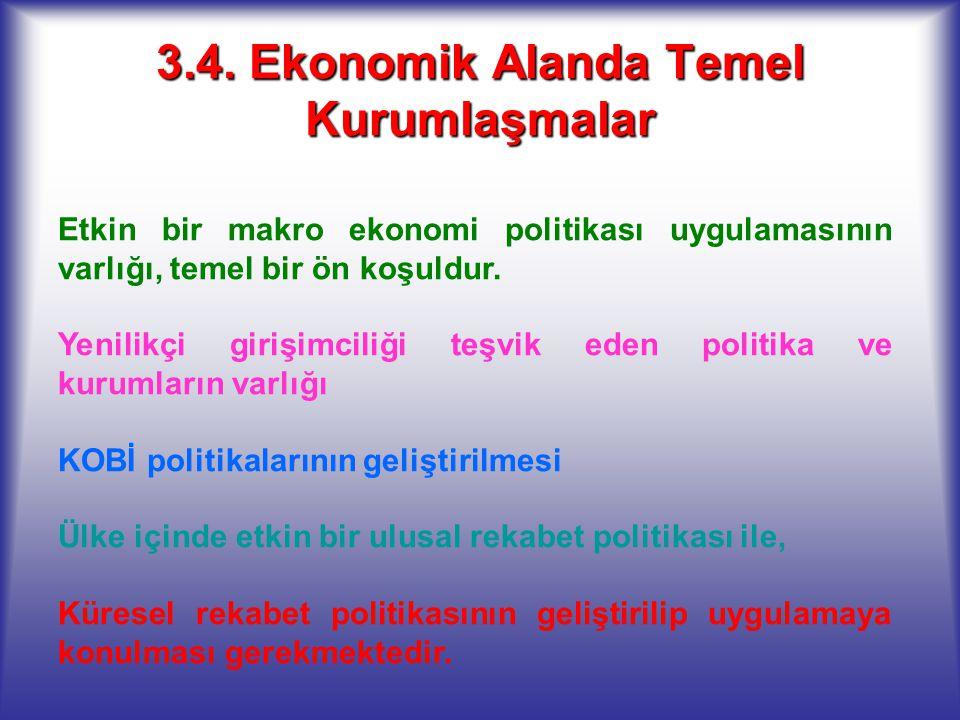 3.4. Ekonomik Alanda Temel Kurumlaşmalar Etkin bir makro ekonomi politikası uygulamasının varlığı, temel bir ön koşuldur. Yenilikçi girişimciliği teşv