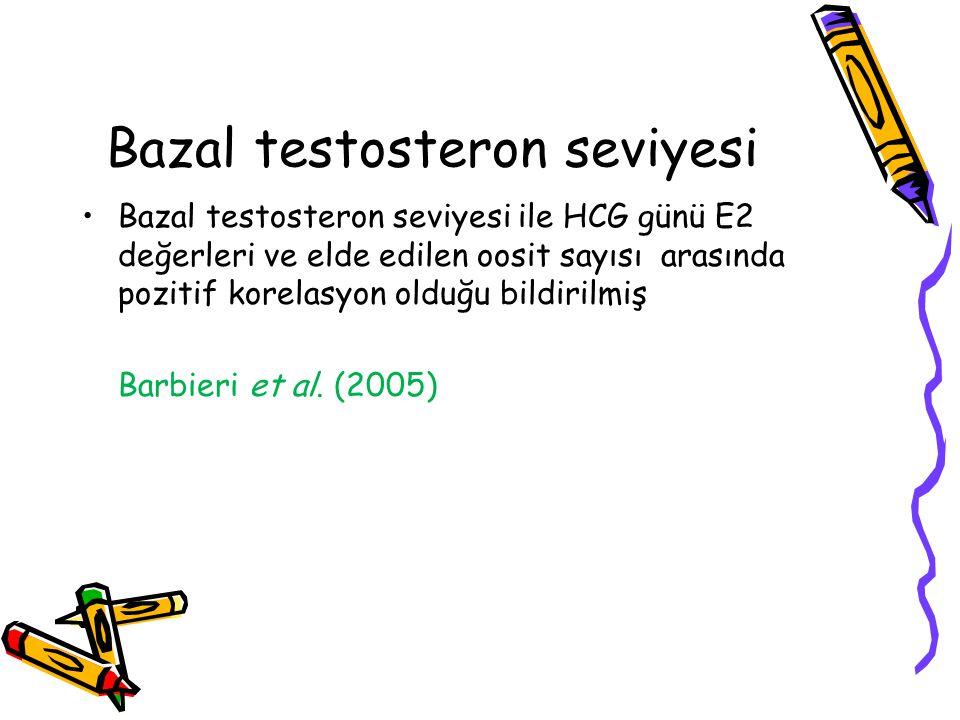 Bazal testosteron seviyesi Bazal testosteron seviyesi ile HCG günü E2 değerleri ve elde edilen oosit sayısı arasında pozitif korelasyon olduğu bildirilmiş Barbieri et al.