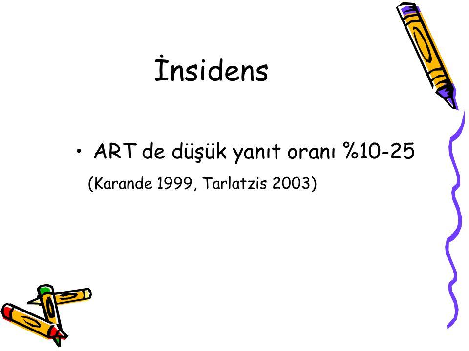 İnsidens ART de düşük yanıt oranı %10-25 (Karande 1999, Tarlatzis 2003)