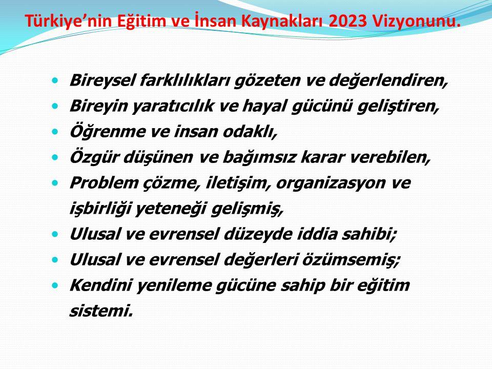 Türkiye'nin Eğitim ve İnsan Kaynakları 2023 Vizyonunu. Bireysel farklılıkları gözeten ve değerlendiren, Bireyin yaratıcılık ve hayal gücünü geliştiren