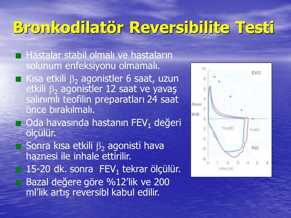 Bronkodilatör Reversibilite Testi Hastalar stabil olmalı ve hastaların solunum enfeksiyonu olmamalı. Kısa etkili  2 agonistler 6 saat, uzun etkili 