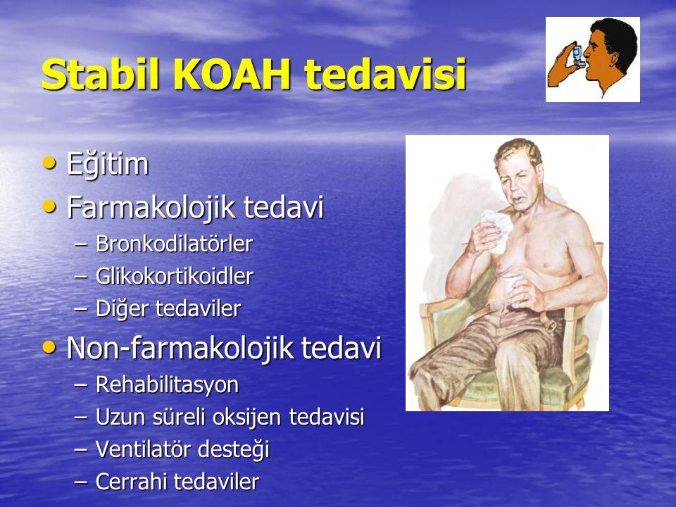 Stabil KOAH tedavisi Eğitim Eğitim Farmakolojik tedavi Farmakolojik tedavi –Bronkodilatörler –Glikokortikoidler –Diğer tedaviler Non-farmakolojik teda