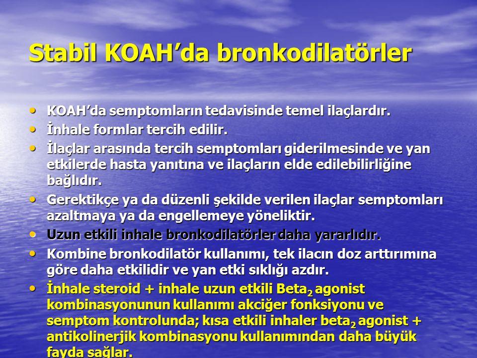 Stabil KOAH'da bronkodilatörler KOAH'da semptomların tedavisinde temel ilaçlardır. KOAH'da semptomların tedavisinde temel ilaçlardır. İnhale formlar t