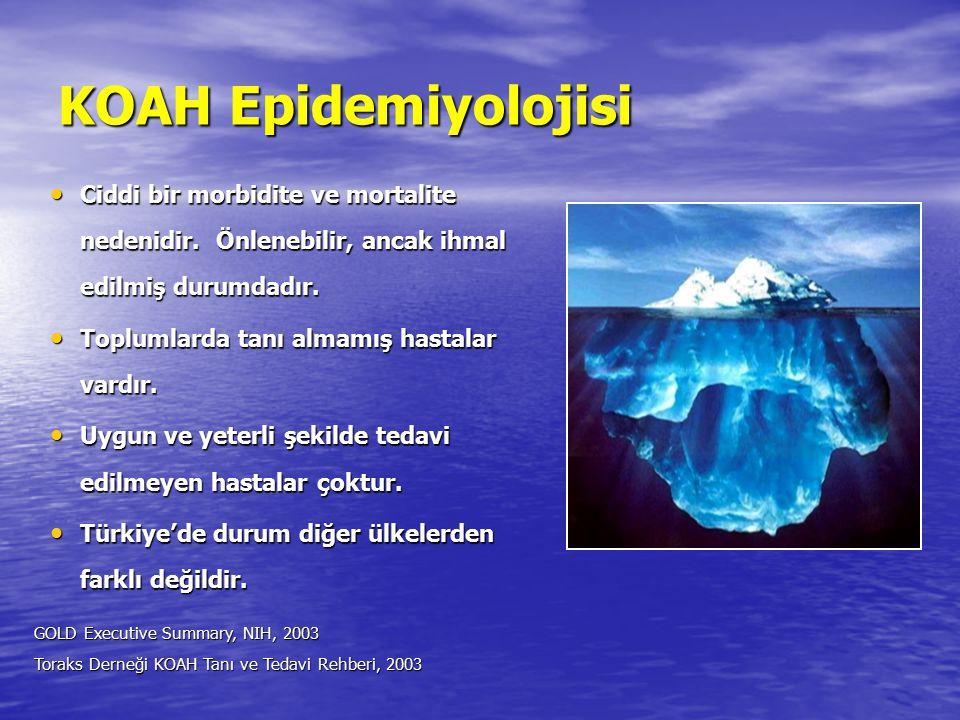KOAH'da Kullanılan İlaçlar-1 İlaçİnhaler (µg)NebülizerOralEnjeksiyonlukEtki Solüsyonuflakonlar süresi (mg/ml)(mg) (saat) Antikolinerjikler Kısa etkili İpratropium bromür200.25, 0.56-8 Uzun etkili Tiotropium 18 (DPI)24+ GOLD Executive Summary, NIH, 2003