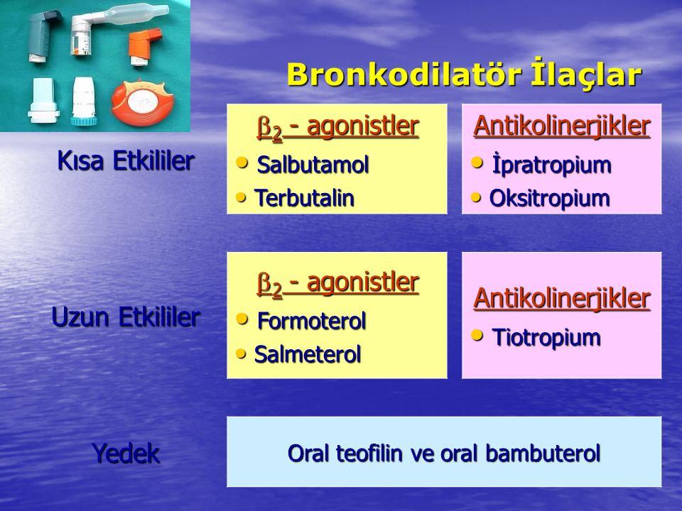 Bronkodilatör İlaçlar Kısa Etkililer  2 - agonistler Salbutamol Salbutamol Terbutalin TerbutalinAntikolinerjikler İpratropium İpratropium Oksitropium