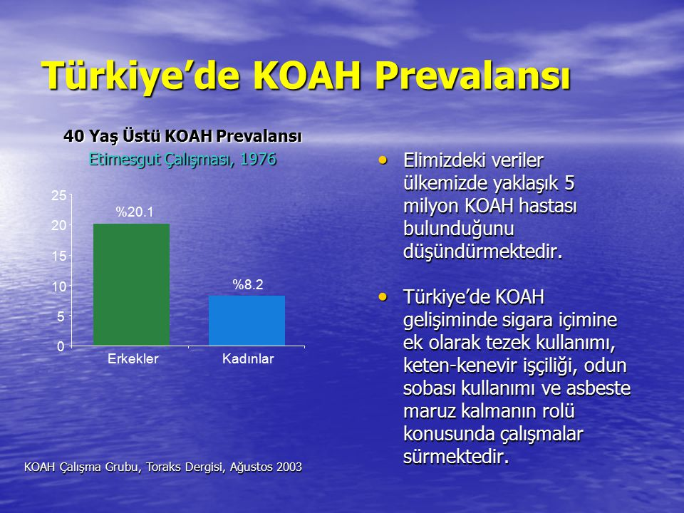 Adana ilinde 40 yaş üstü yetişkinlerde KOAH Prevalansı (Ön Rapor) Erkek (%) Kadın (%) FEV 1 / FVC < 0.70 29.3 9.9 FEV 1 / FVC< 0.7 & FEV 1 < 80% pred 12.7 12.7 4.24.24.24.2 Dr tanılı Kr.bronşit, amfizem, KOAH 3.