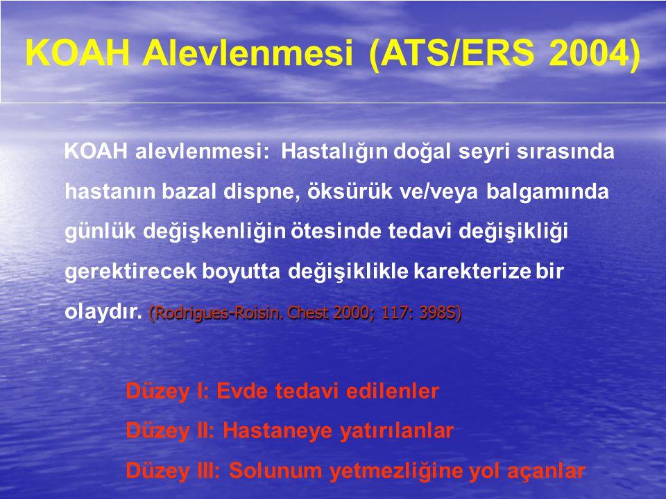 KOAH Alevlenmesi (ATS/ERS 2004) (Rodrigues-Roisin. Chest 2000; 117: 398S) KOAH alevlenmesi: Hastalığın doğal seyri sırasında hastanın bazal dispne, ök