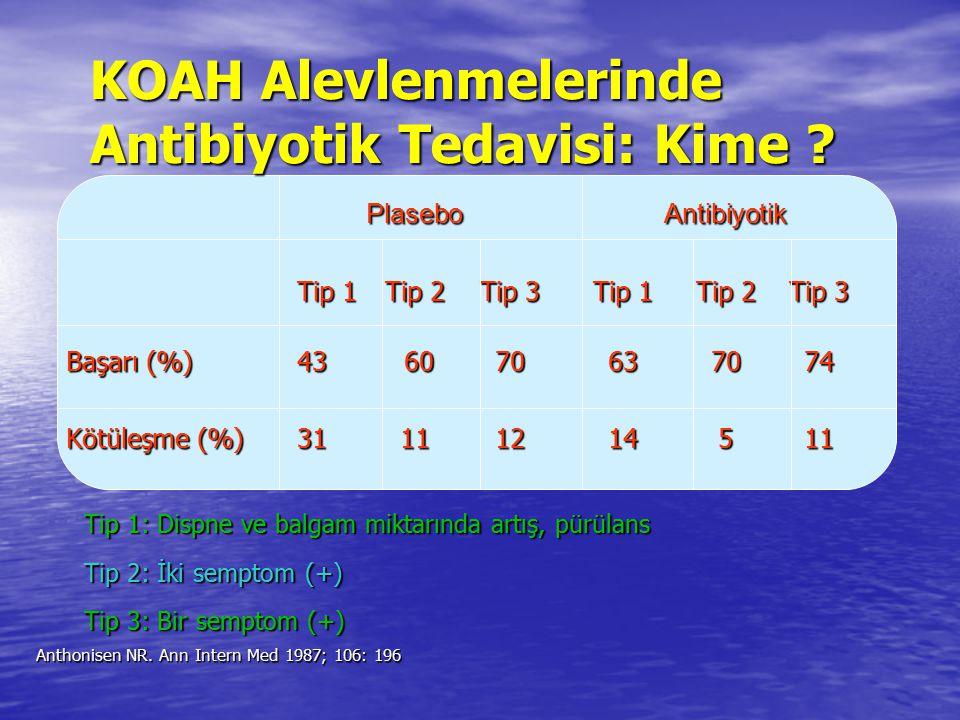 KOAH Alevlenmelerinde Antibiyotik Tedavisi: Kime ? PlaseboAntibiyotik Tip 1Tip 2Tip 3Tip 1Tip 2Tip 3 Tip 1Tip 2Tip 3Tip 1Tip 2Tip 3 Başarı (%)43 60706