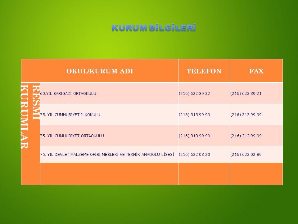 OKUL/KURUM ADI TELEFONFAX RESMİKURUMLAR 60.YIL SARIGAZİ ORTAOKULU(216) 622 39 22(216) 622 39 21 75. YIL CUMHURİYET İLKOKULU(216) 313 99 99 75. YIL CUM