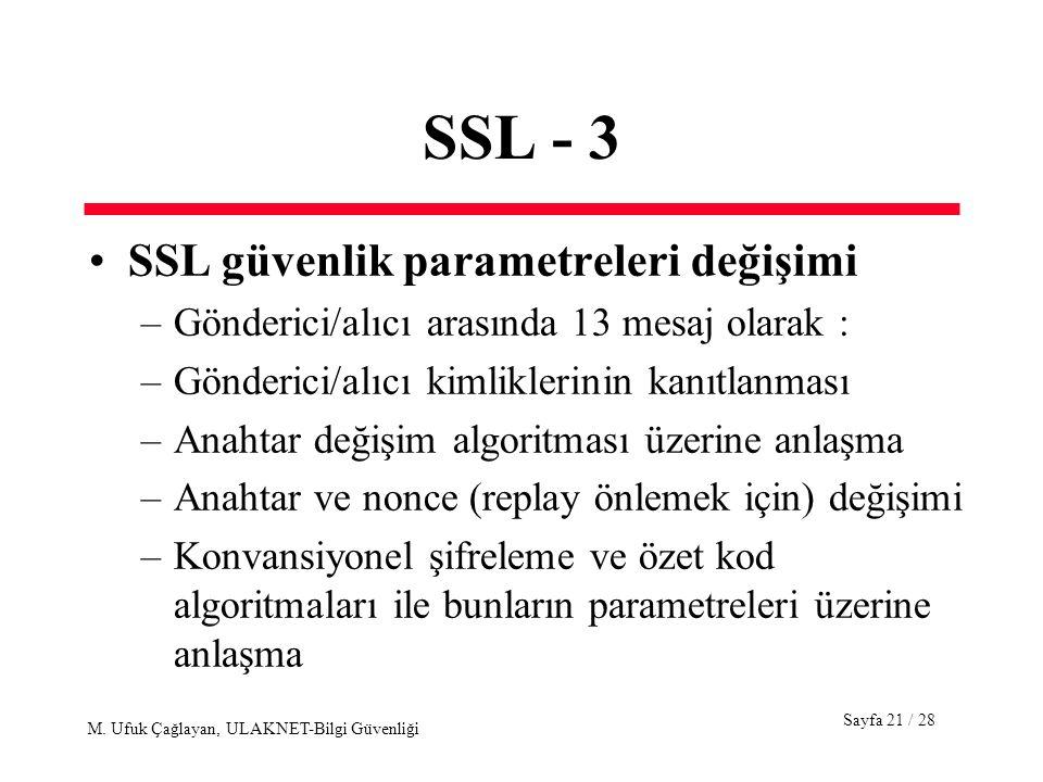 Sayfa 21 / 28 M. Ufuk Çağlayan, ULAKNET-Bilgi Güvenliği SSL - 3 SSL güvenlik parametreleri değişimi –Gönderici/alıcı arasında 13 mesaj olarak : –Gönde