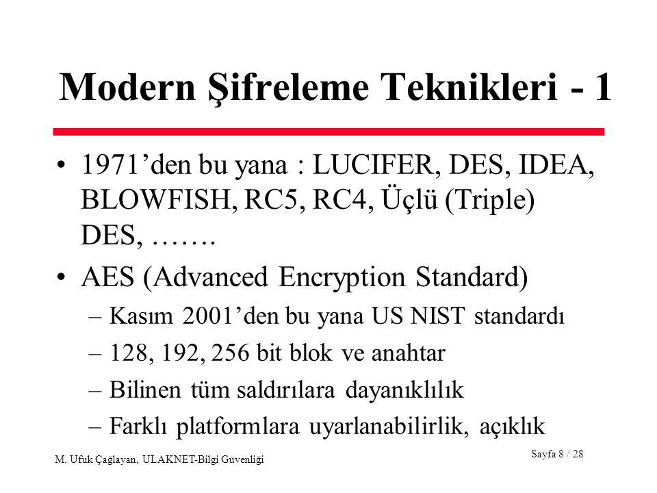 Sayfa 8 / 28 M. Ufuk Çağlayan, ULAKNET-Bilgi Güvenliği Modern Şifreleme Teknikleri - 1 1971'den bu yana : LUCIFER, DES, IDEA, BLOWFISH, RC5, RC4, Üçlü