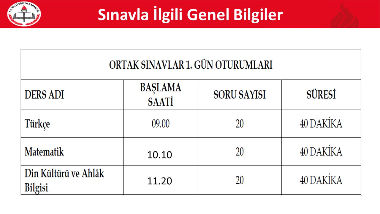 10.10 11.20 Sınavla İlgili Genel Bilgiler