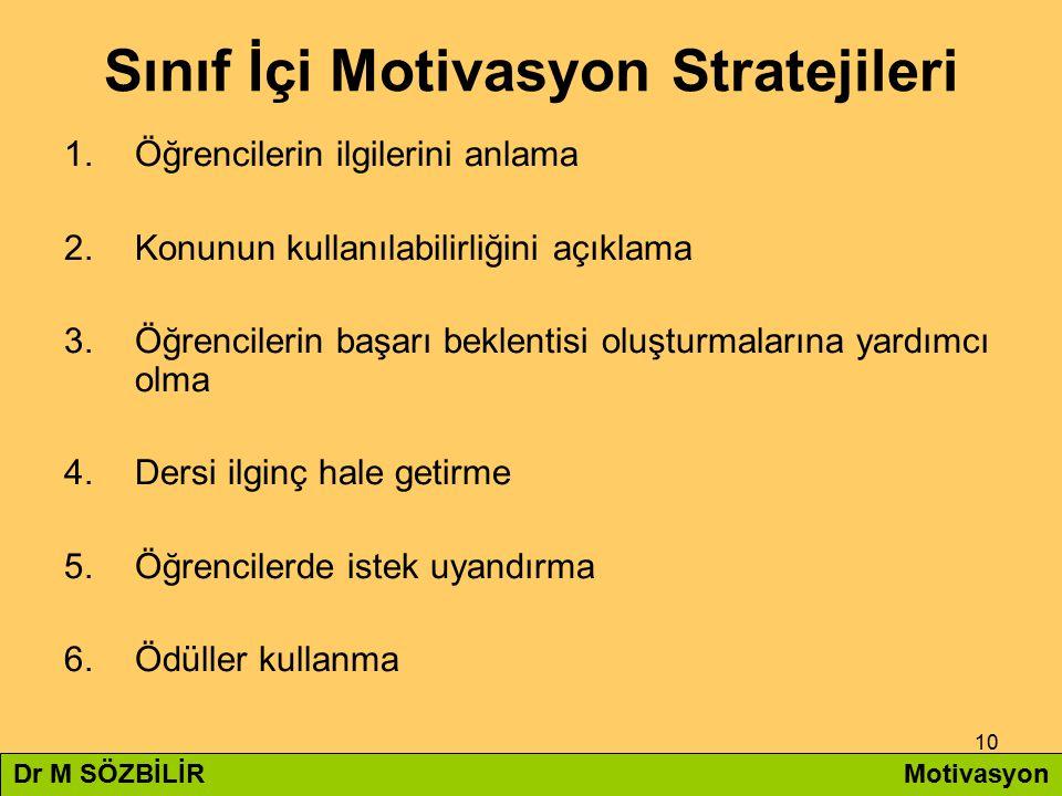 10 Sınıf İçi Motivasyon Stratejileri 1.Öğrencilerin ilgilerini anlama 2.Konunun kullanılabilirliğini açıklama 3.Öğrencilerin başarı beklentisi oluştur