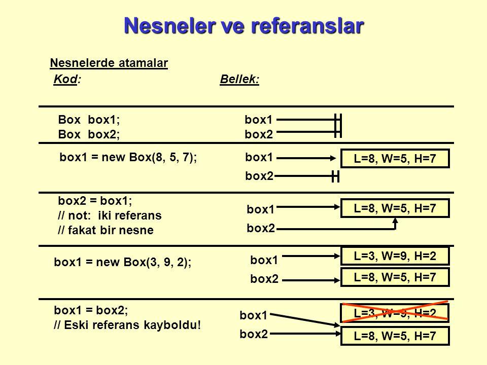 Nesneler ve referanslar Temel değişkenler ve nesneler arasındaki farkı ayırt edin. Temel değerlerde atamalar: Kod: Bellek: int x; x int y; x = 5; 5 y