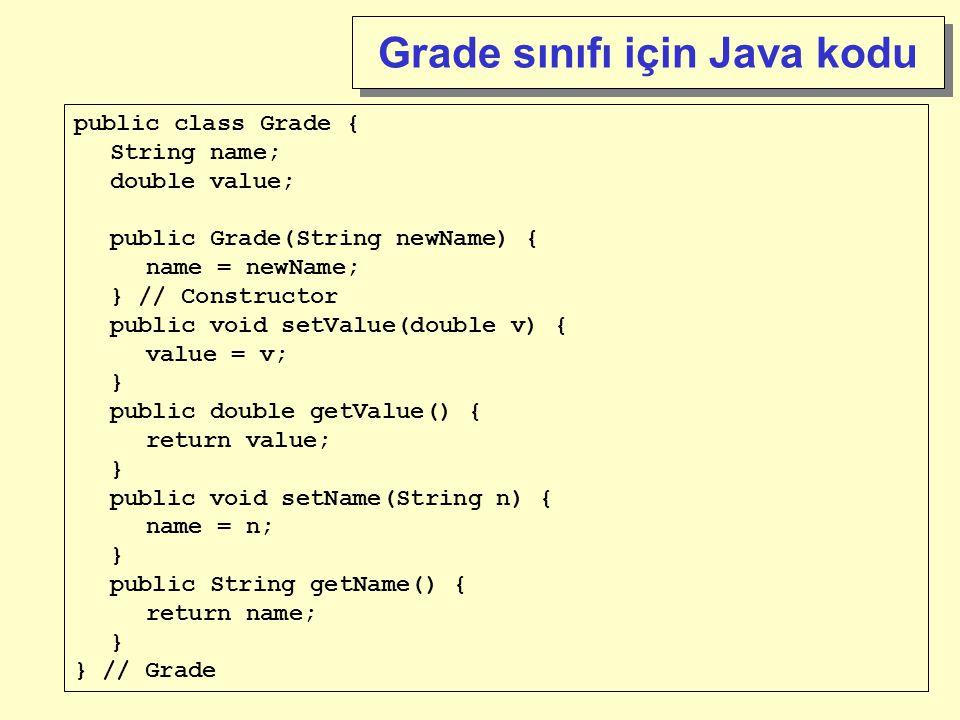 Bunu Java 'da nasıl ifade ederiz? Bir adet Grade adında sınıf oluşturalım, bu sınıf bir adet grade adında bir değer içersin. Ayrıca bu değer ile ilgil