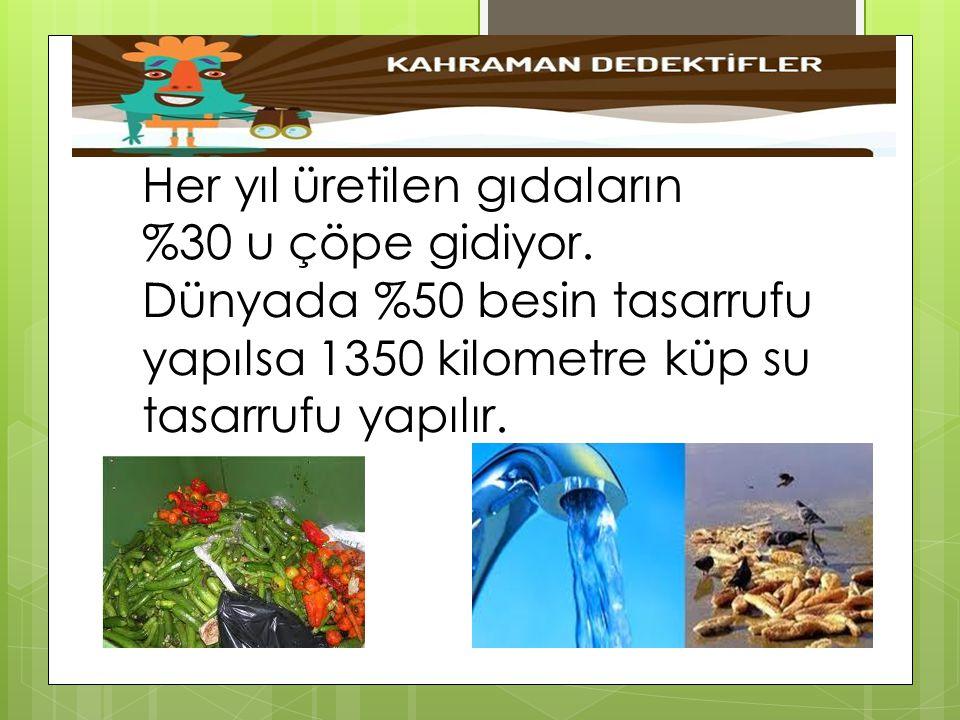 Her yıl üretilen gıdaların %30 u çöpe gidiyor. Dünyada %50 besin tasarrufu yapılsa 1350 kilometre küp su tasarrufu yapılır.