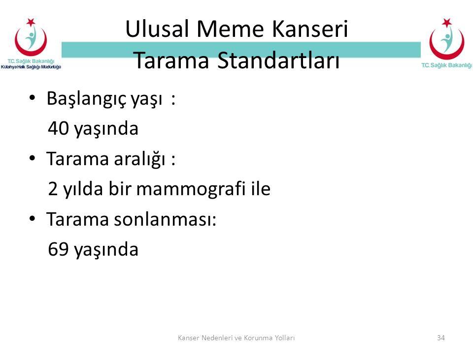 Ulusal Meme Kanseri Tarama Standartları Başlangıç yaşı: 40 yaşında Tarama aralığı: 2 yılda bir mammografi ile Tarama sonlanması: 69 yaşında Kanser Nedenleri ve Korunma Yolları34