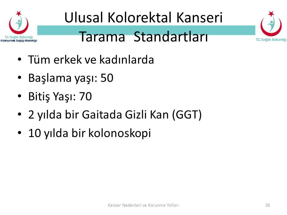 Ulusal Kolorektal Kanseri Tarama Standartları Tüm erkek ve kadınlarda Başlama yaşı: 50 Bitiş Yaşı: 70 2 yılda bir Gaitada Gizli Kan (GGT) 10 yılda bir kolonoskopi Kanser Nedenleri ve Korunma Yolları36