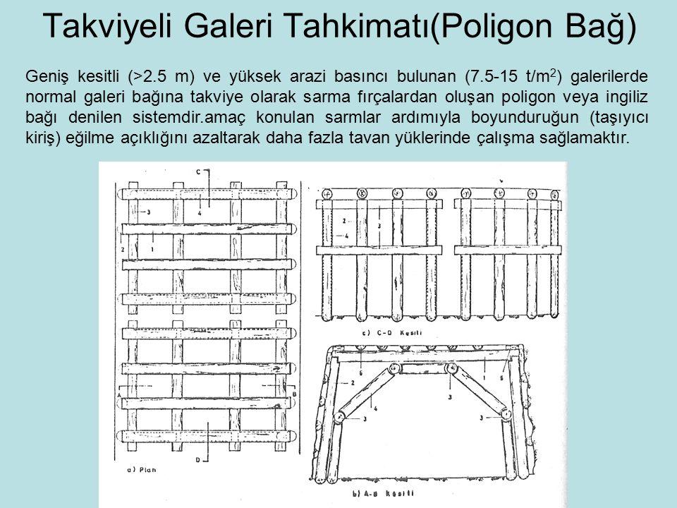Takviyeli Galeri Tahkimatı(Poligon Bağ) Geniş kesitli (>2.5 m) ve yüksek arazi basıncı bulunan (7.5-15 t/m 2 ) galerilerde normal galeri bağına takviye olarak sarma fırçalardan oluşan poligon veya ingiliz bağı denilen sistemdir.amaç konulan sarmlar ardımıyla boyunduruğun (taşıyıcı kiriş) eğilme açıklığını azaltarak daha fazla tavan yüklerinde çalışma sağlamaktır.