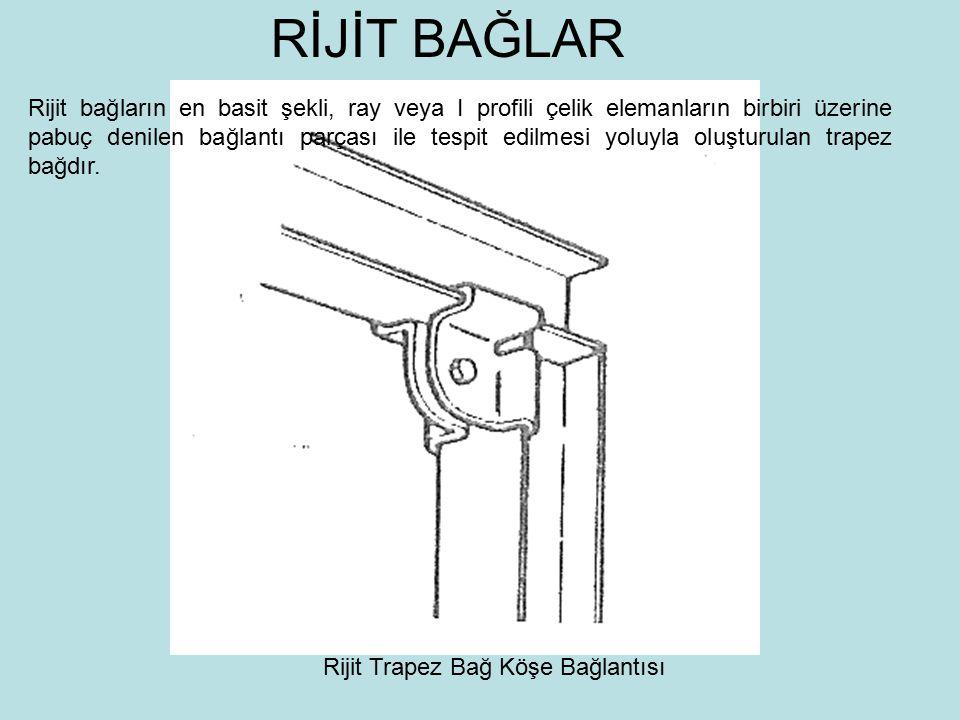 Rijit Trapez Bağ Köşe Bağlantısı Rijit bağların en basit şekli, ray veya I profili çelik elemanların birbiri üzerine pabuç denilen bağlantı parçası ile tespit edilmesi yoluyla oluşturulan trapez bağdır.