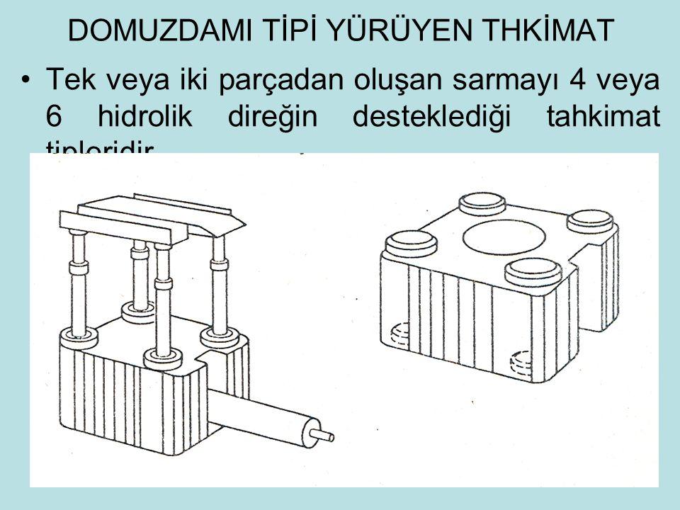 DOMUZDAMI TİPİ YÜRÜYEN THKİMAT Tek veya iki parçadan oluşan sarmayı 4 veya 6 hidrolik direğin desteklediği tahkimat tipleridir.