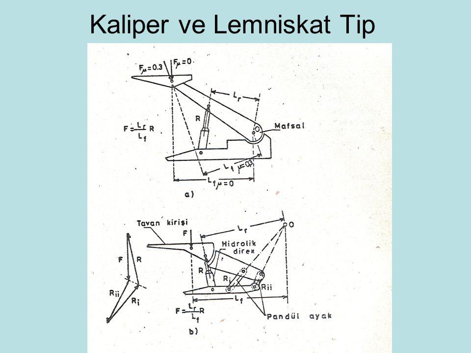 Kaliper ve Lemniskat Tip