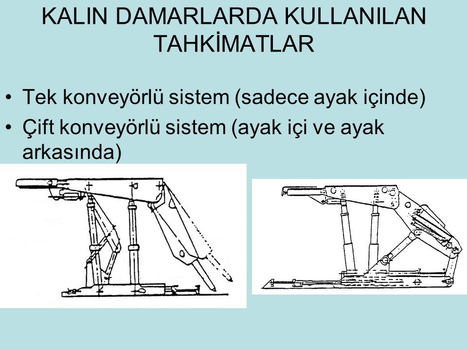 KALIN DAMARLARDA KULLANILAN TAHKİMATLAR Tek konveyörlü sistem (sadece ayak içinde) Çift konveyörlü sistem (ayak içi ve ayak arkasında)