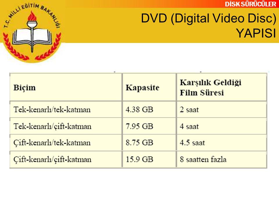 DİSK SÜRÜCÜLER DVD (Digital Video Disc) YAPISI