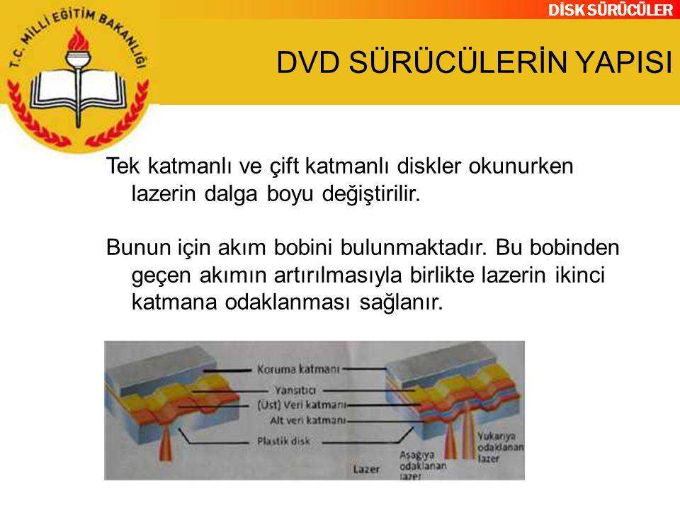 DİSK SÜRÜCÜLER DVD SÜRÜCÜLERİN YAPISI Tek katmanlı ve çift katmanlı diskler okunurken lazerin dalga boyu değiştirilir. Bunun için akım bobini bulunmak