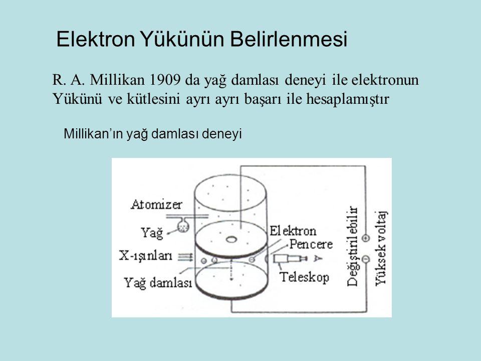 Elektron Yükünün Belirlenmesi R. A. Millikan 1909 da yağ damlası deneyi ile elektronun Yükünü ve kütlesini ayrı ayrı başarı ile hesaplamıştır Millikan