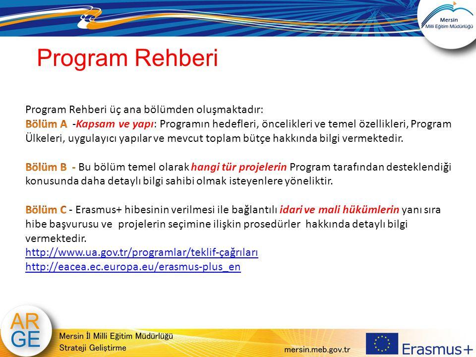 Program Rehberi