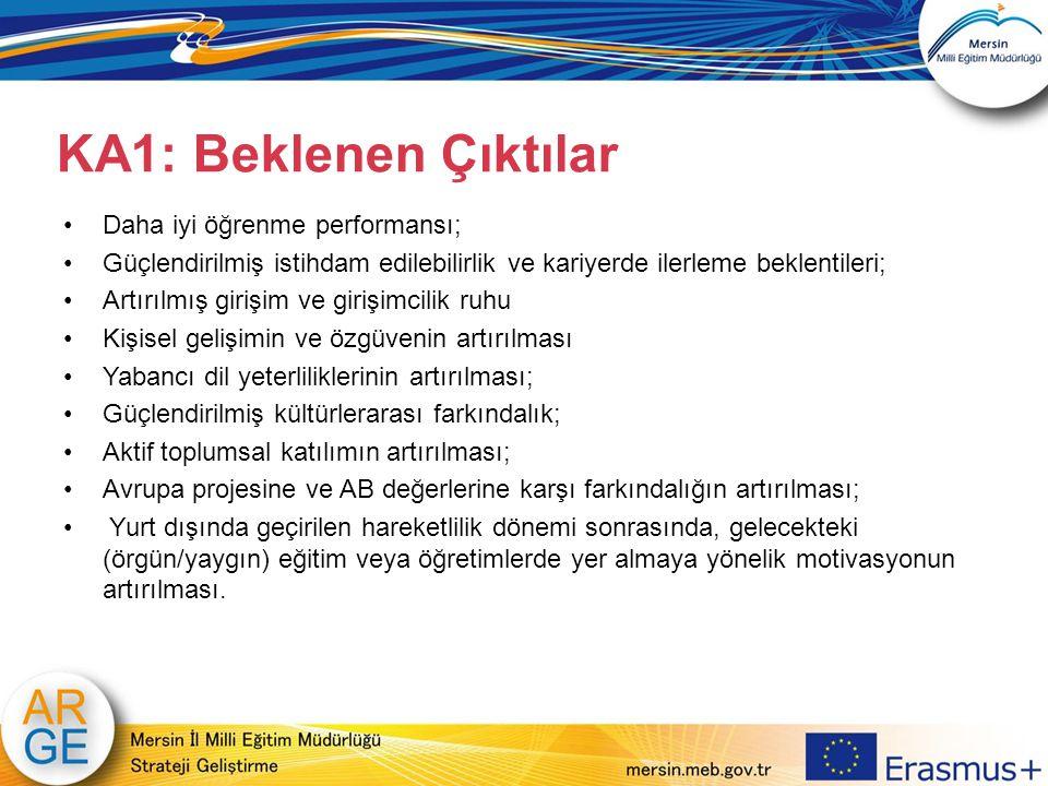 KA1: Beklenen Çıktılar Daha iyi öğrenme performansı; Güçlendirilmiş istihdam edilebilirlik ve kariyerde ilerleme beklentileri; Artırılmış girişim ve g