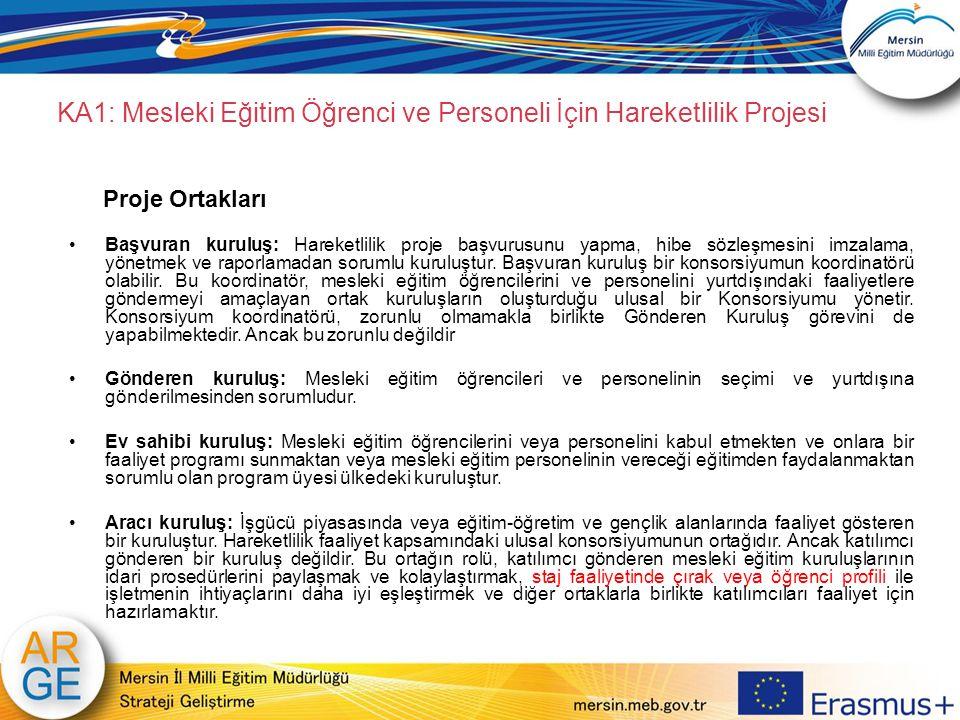 Proje Ortakları Başvuran kuruluş: Hareketlilik proje başvurusunu yapma, hibe sözleşmesini imzalama, yönetmek ve raporlamadan sorumlu kuruluştur. Başvu