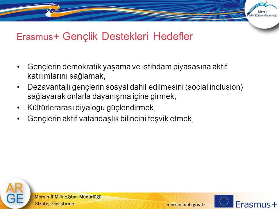 Erasmus + Gençlik Destekleri Hedefler Gençlerin demokratik yaşama ve istihdam piyasasına aktif katılımlarını sağlamak, Dezavantajlı gençlerin sosyal d