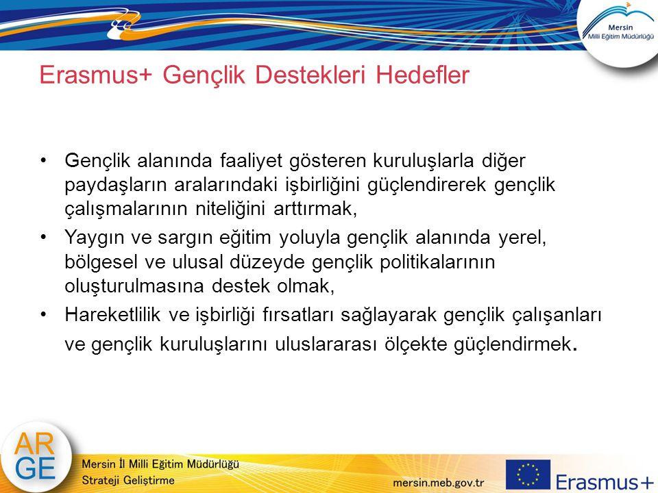 Erasmus+ Gençlik Destekleri Hedefler Gençlik alanında faaliyet gösteren kuruluşlarla diğer paydaşların aralarındaki işbirliğini güçlendirerek gençlik