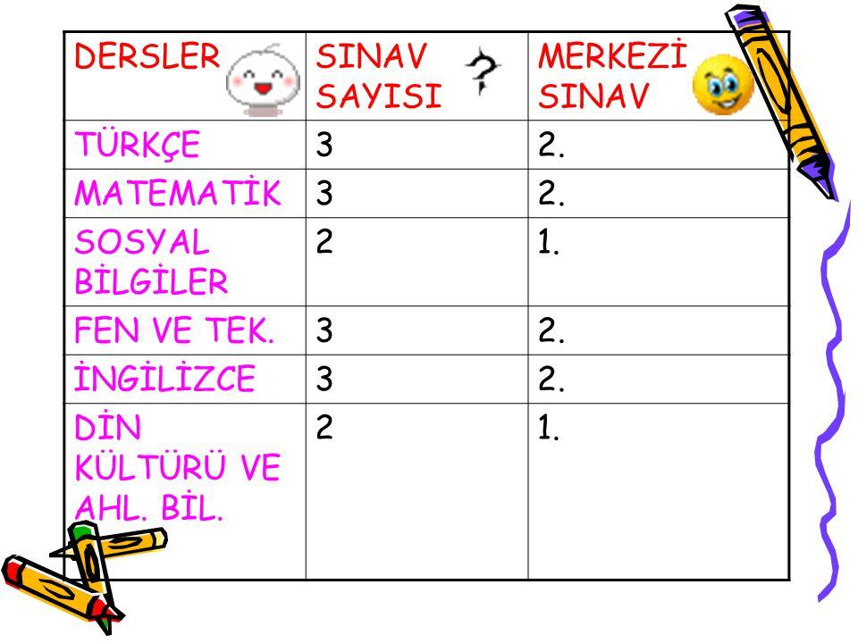 DERSLERSINAV SAYISI MERKEZİ SINAV TÜRKÇE32. MATEMATİK32.