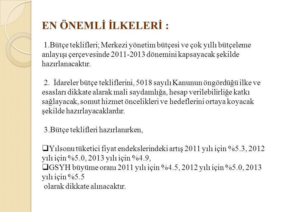 EN ÖNEMLİ İLKELERİ : 1.Bütçe teklifleri; Merkezi yönetim bütçesi ve çok yıllı bütçeleme anlayışı çerçevesinde 2011-2013 dönemini kapsayacak şekilde ha