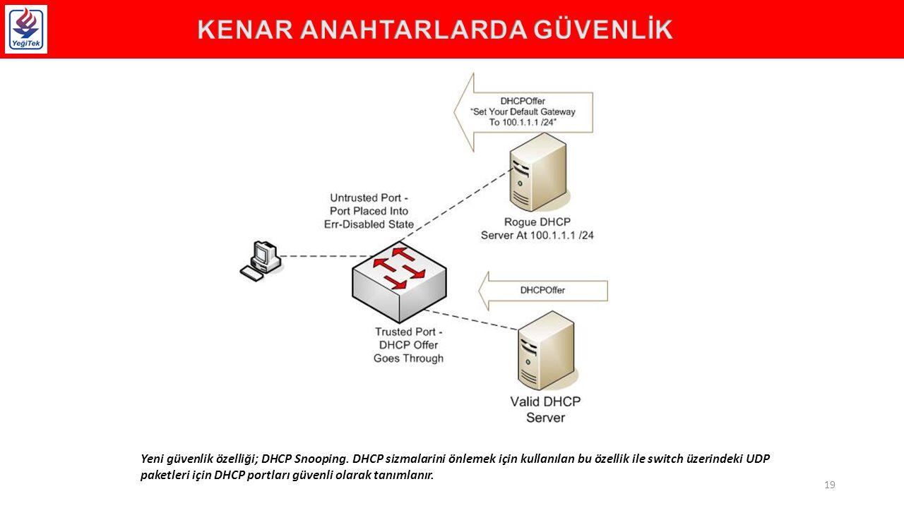 Yeni güvenlik özelliği; DHCP Snooping.