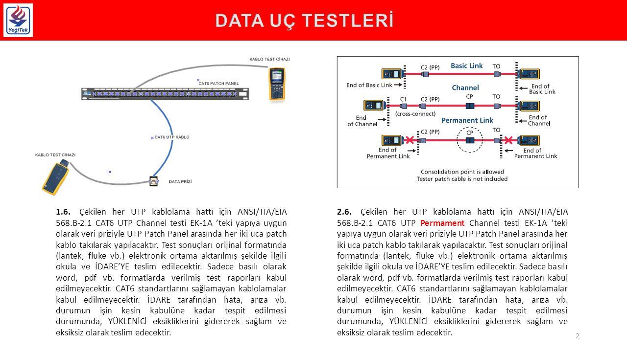 1.6. Çekilen her UTP kablolama hattı için ANSI/TIA/EIA 568.B-2.1 CAT6 UTP Channel testi EK-1A 'teki yapıya uygun olarak veri priziyle UTP Patch Panel