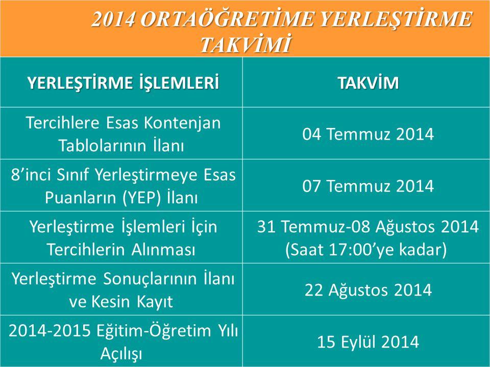 2014 ORTAÖĞRETİME YERLEŞTİRME TAKVİMİ YERLEŞTİRME İŞLEMLERİ YERLEŞTİRME İŞLEMLERİ TAKVİM TAKVİM Tercihlere Esas Kontenjan Tablolarının İlanı 04 Temmuz